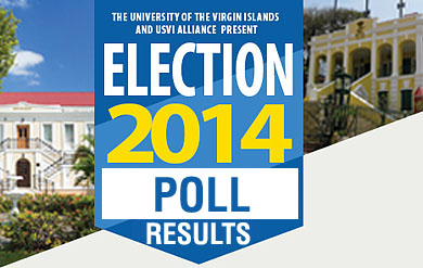 2014 Election Poll image